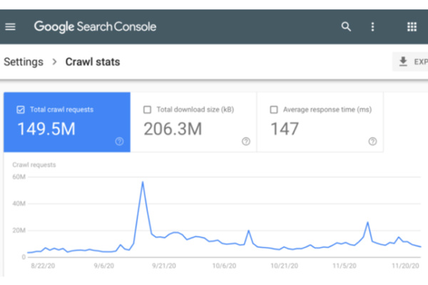 crawl stats report di Google